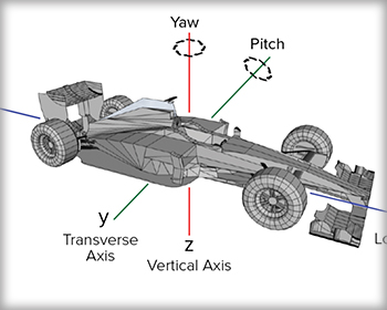 BSc Module 1